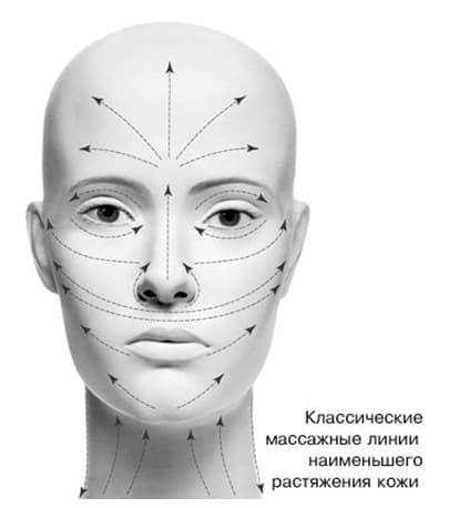 Домашние маски для омоложения лица
